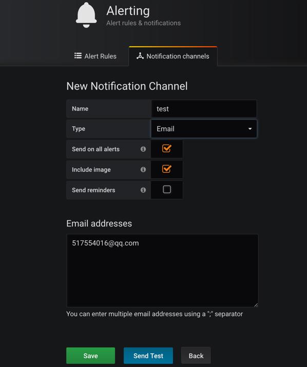 grafana email alert